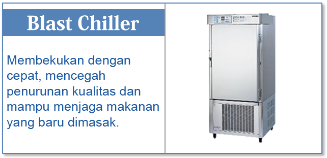 blast chiller_id